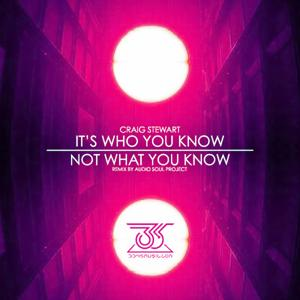 Not What You Know EP