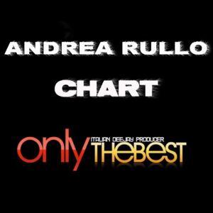 Andrea Rullo Chart
